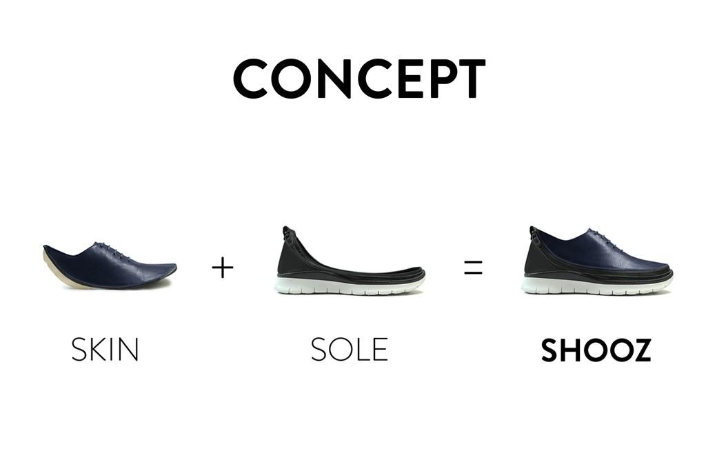 浙江温州最大皮革厂江南皮鞋厂倒闭,老板带着小姨子跑了可能是因为这个——shooz可换鞋面的定制鞋