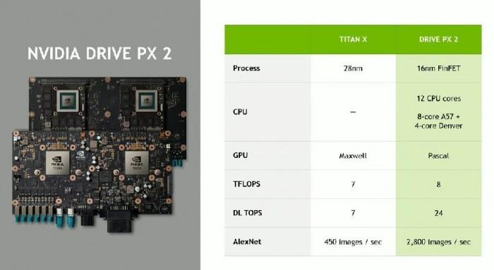 DRIVE-PX1-700x383