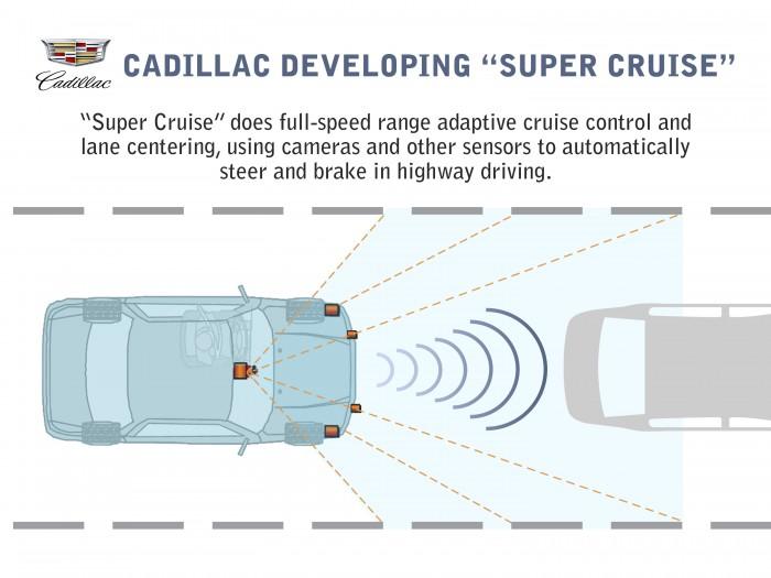 "Cadillac ""Super Cruise"""