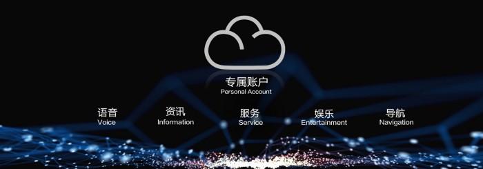 别克eConnect智能互联科技未来实现专属账户服务