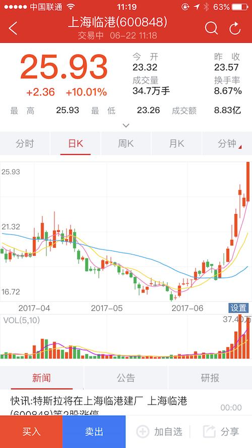 特斯拉中国工厂落户上海临港?别急,这事儿还没定呢