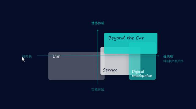 李斌:用户体验是商业变革的核心