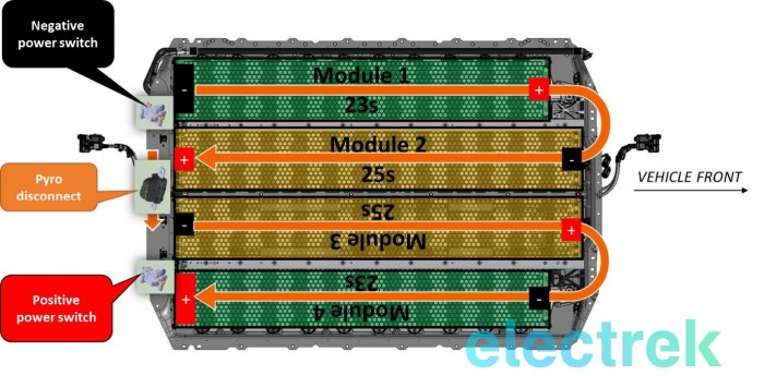 tesla-model-3-battery-pack-modules (1) -4
