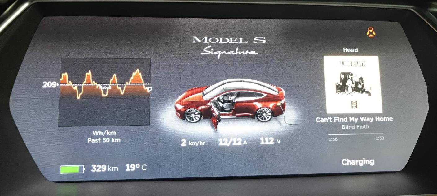 买了第一批特斯拉 Model S 的那群人,现在后悔了吗?