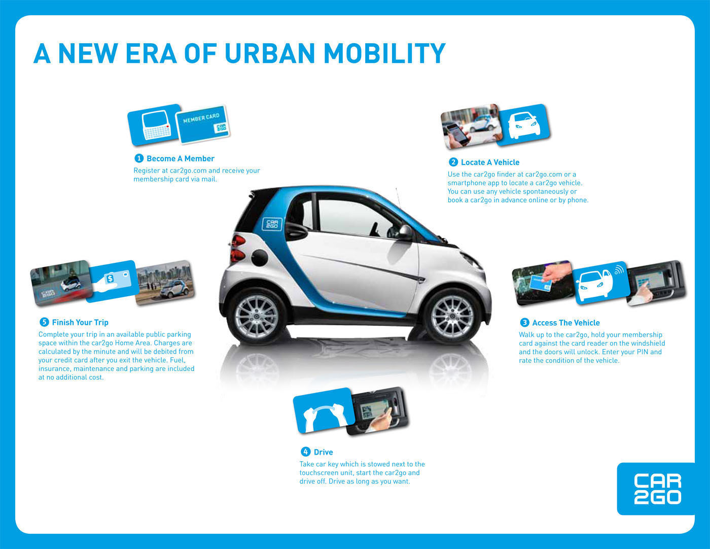 CAR2GO NORTH AMERICA LLC MINNEAPOLIS