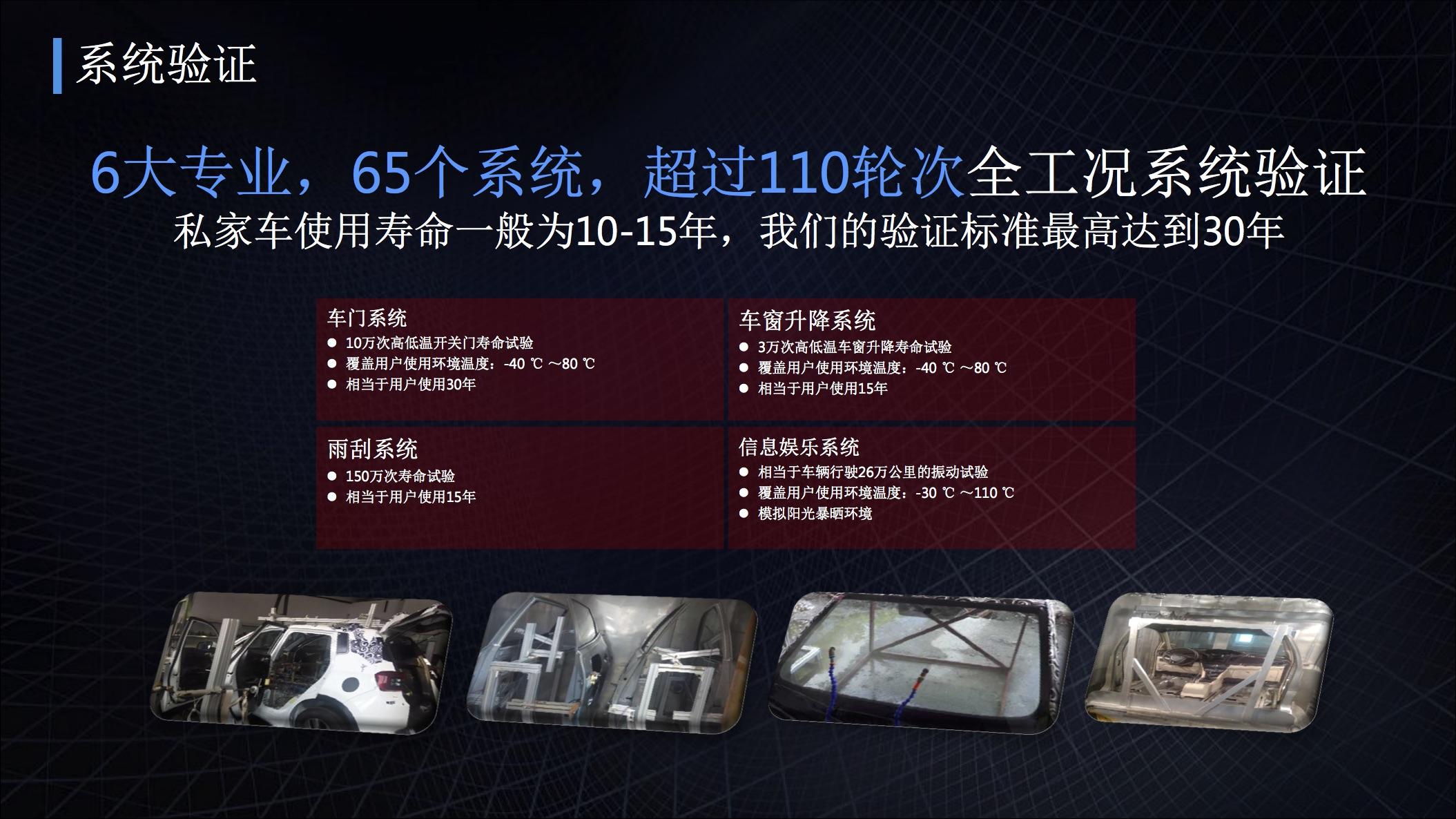 瑞虎5x车型性能解析副本1