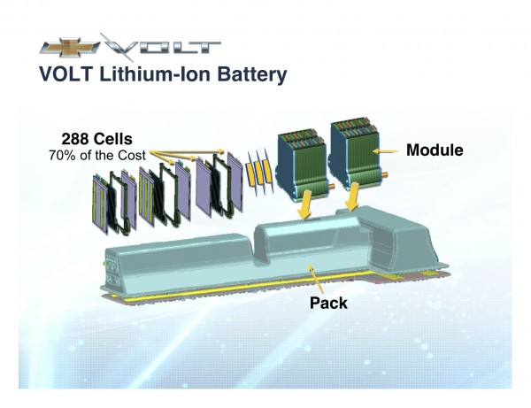voltbat-slide-e1269568807509