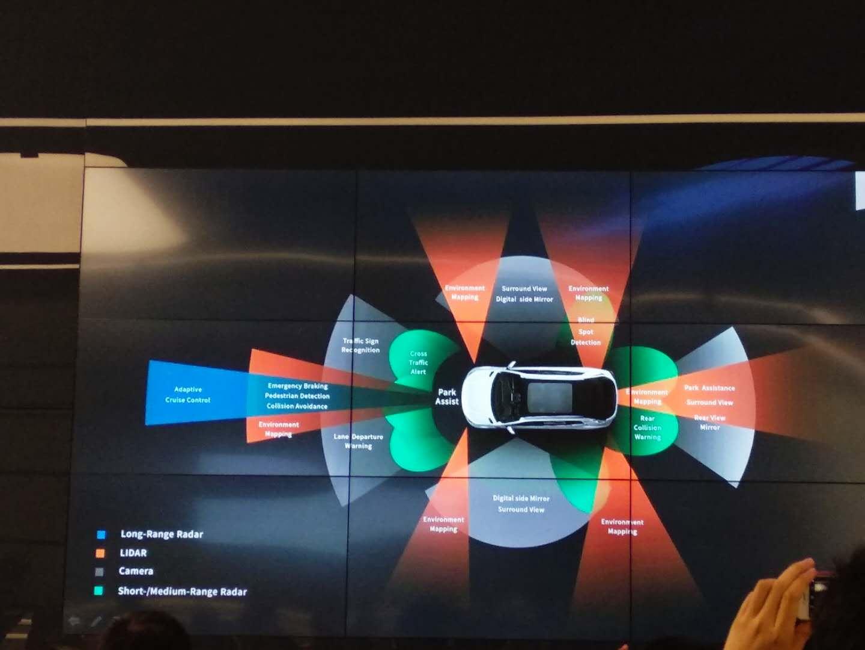 奇点汽车黄浴:奇点汽车坚持做本地化自动驾驶,数据不会共享