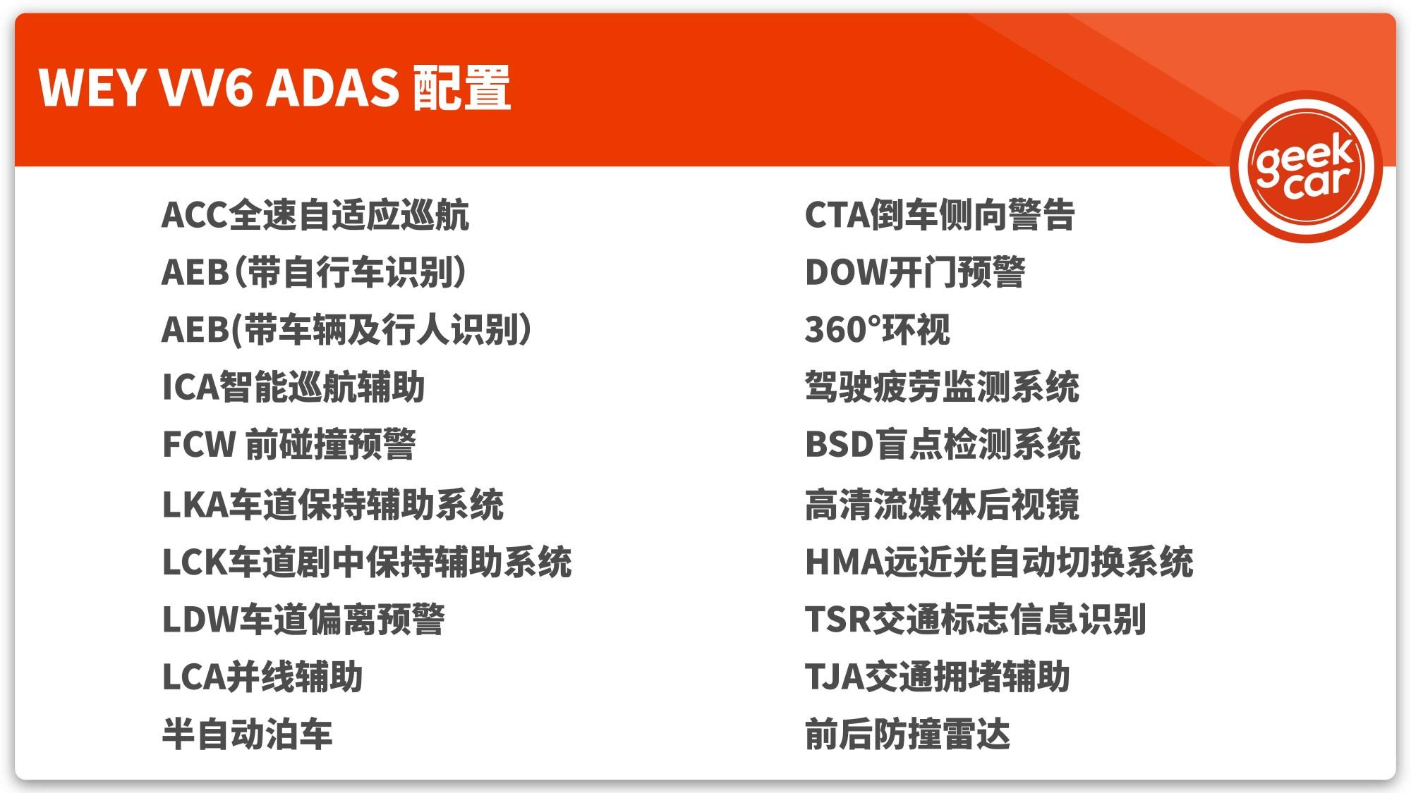 ADAS 配置图