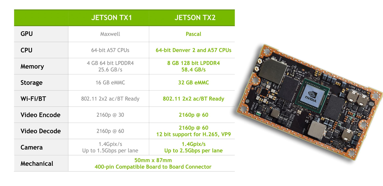 FINAL JetsonTX2 PPT Deck-14