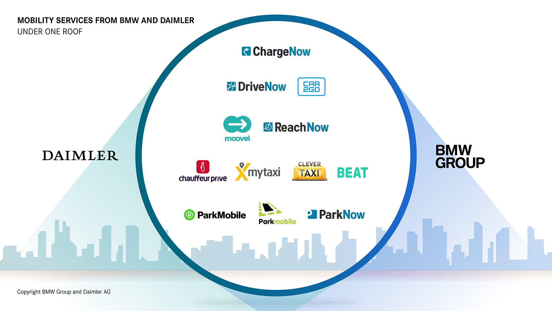 181220-BMW-Group-and-Daimler-AG-are-creating-a-holistic-intelligent-and-seamless-ecosystem-of-mobility-services-1