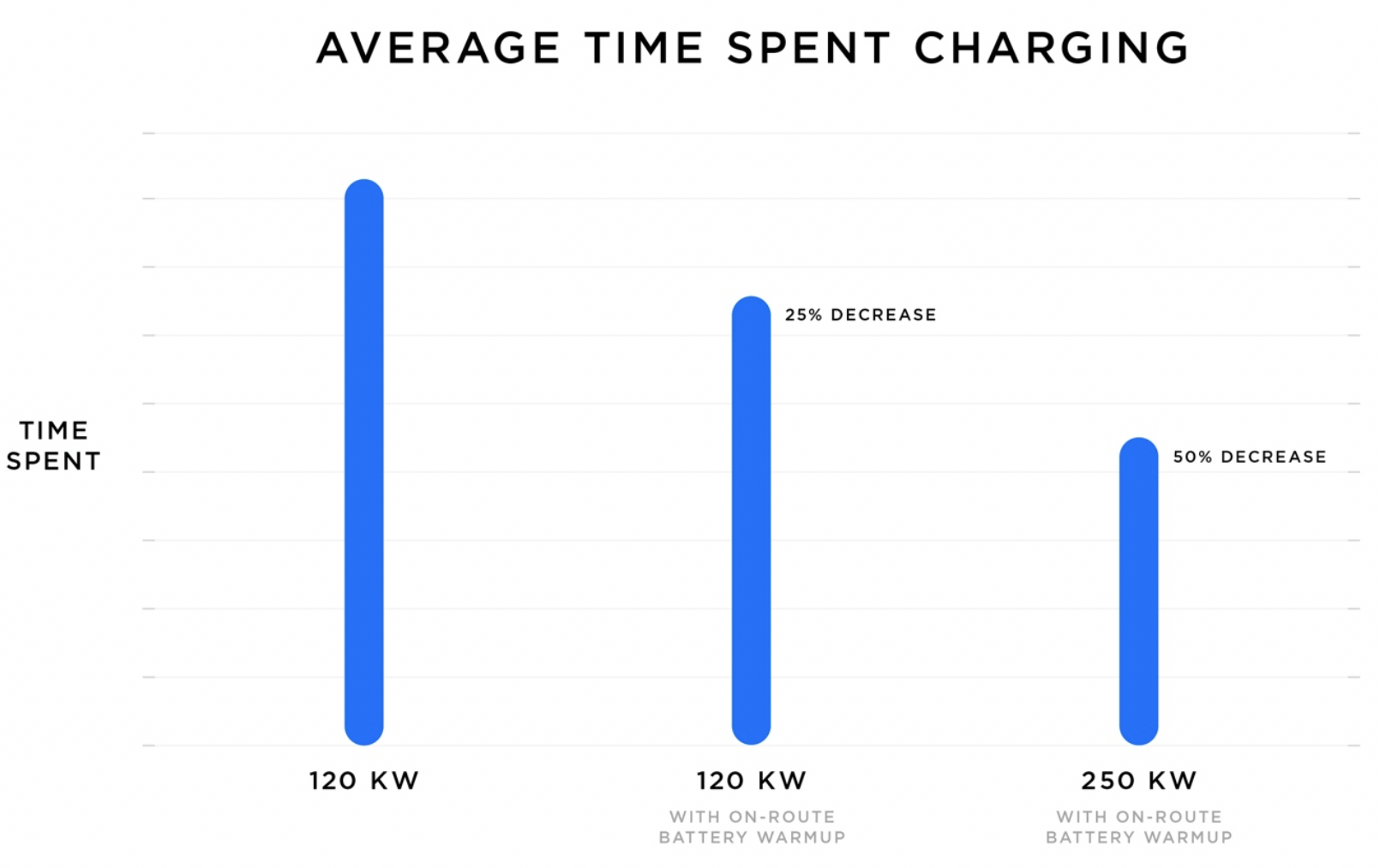 average-time-charging-e1551932544656