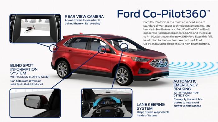 http://geekcar.com/wp-content/uploads/2019/03/FordCoPilot360-700x394.jpg