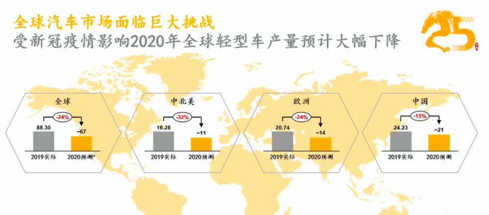大陆集团转型关键词:自动驾驶、智能网联、中国市场-第7张图片-零帕网