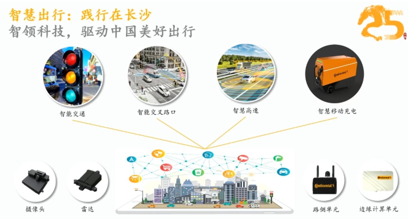 大陆集团转型关键词:自动驾驶、智能网联、中国市场-第5张图片-零帕网