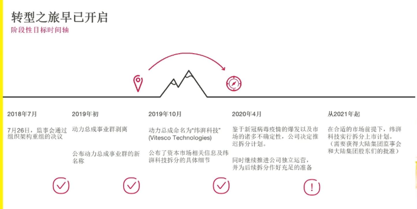 大陆集团转型关键词:自动驾驶、智能网联、中国市场-第2张图片-零帕网