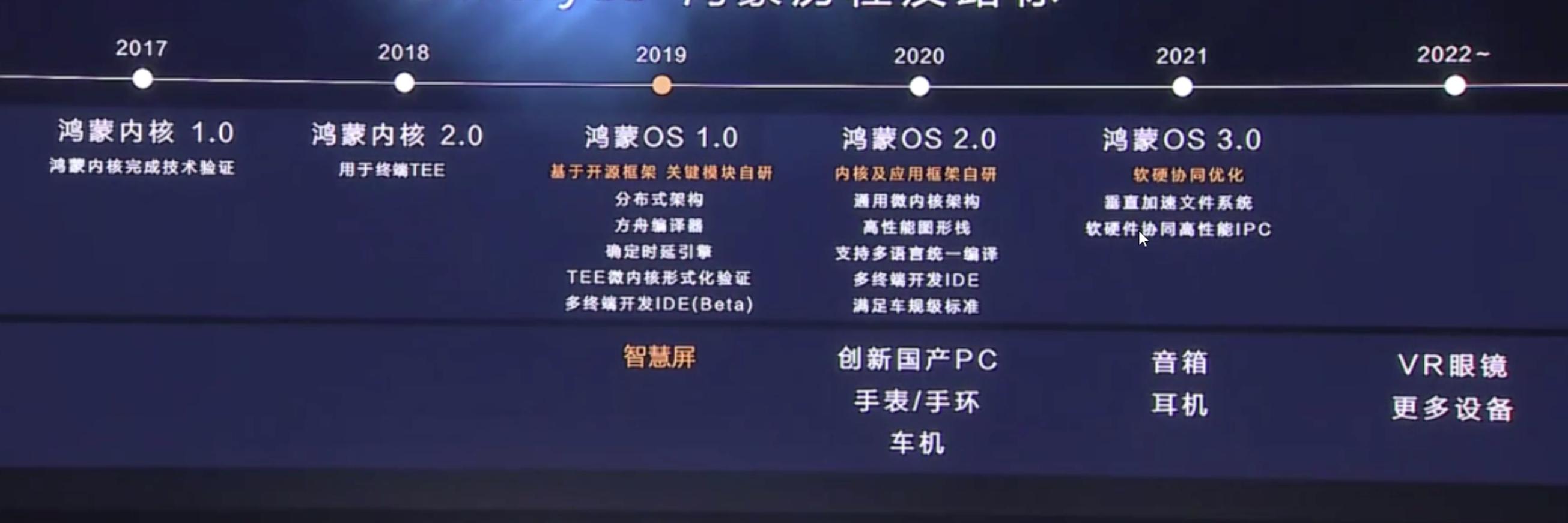 屏幕快照-2019-08-09-15.16.41