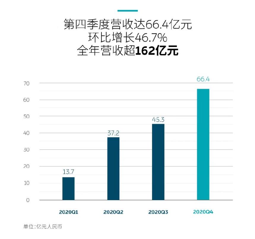 微信截图_20210302192101